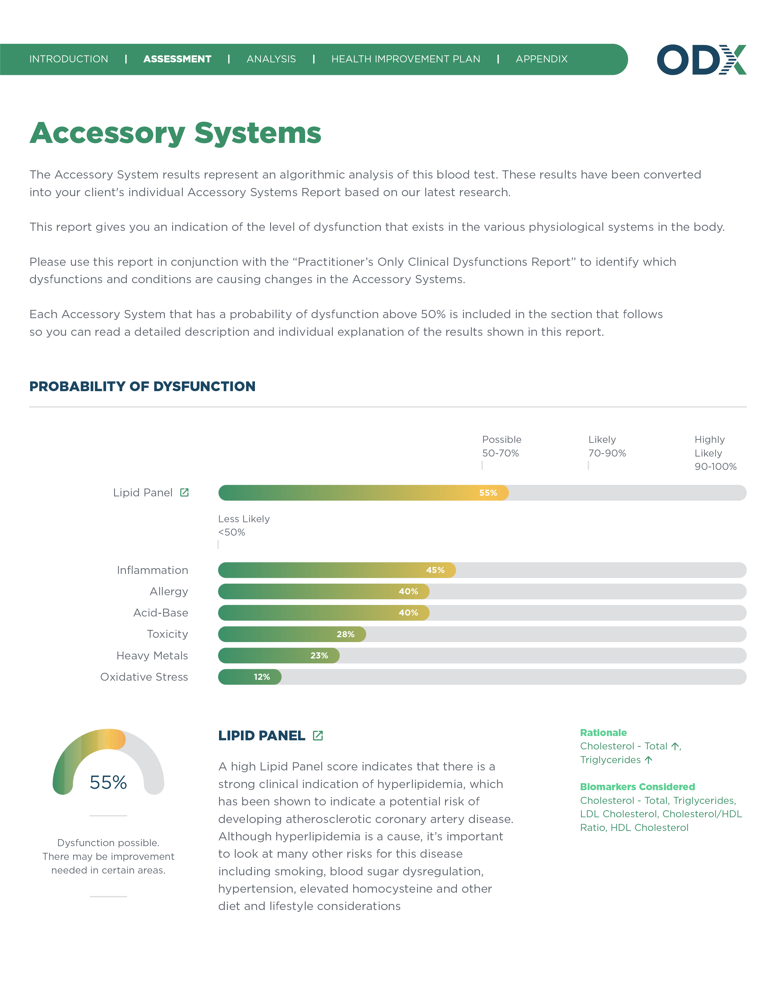 All Report Design for New Site_Accessory Systems