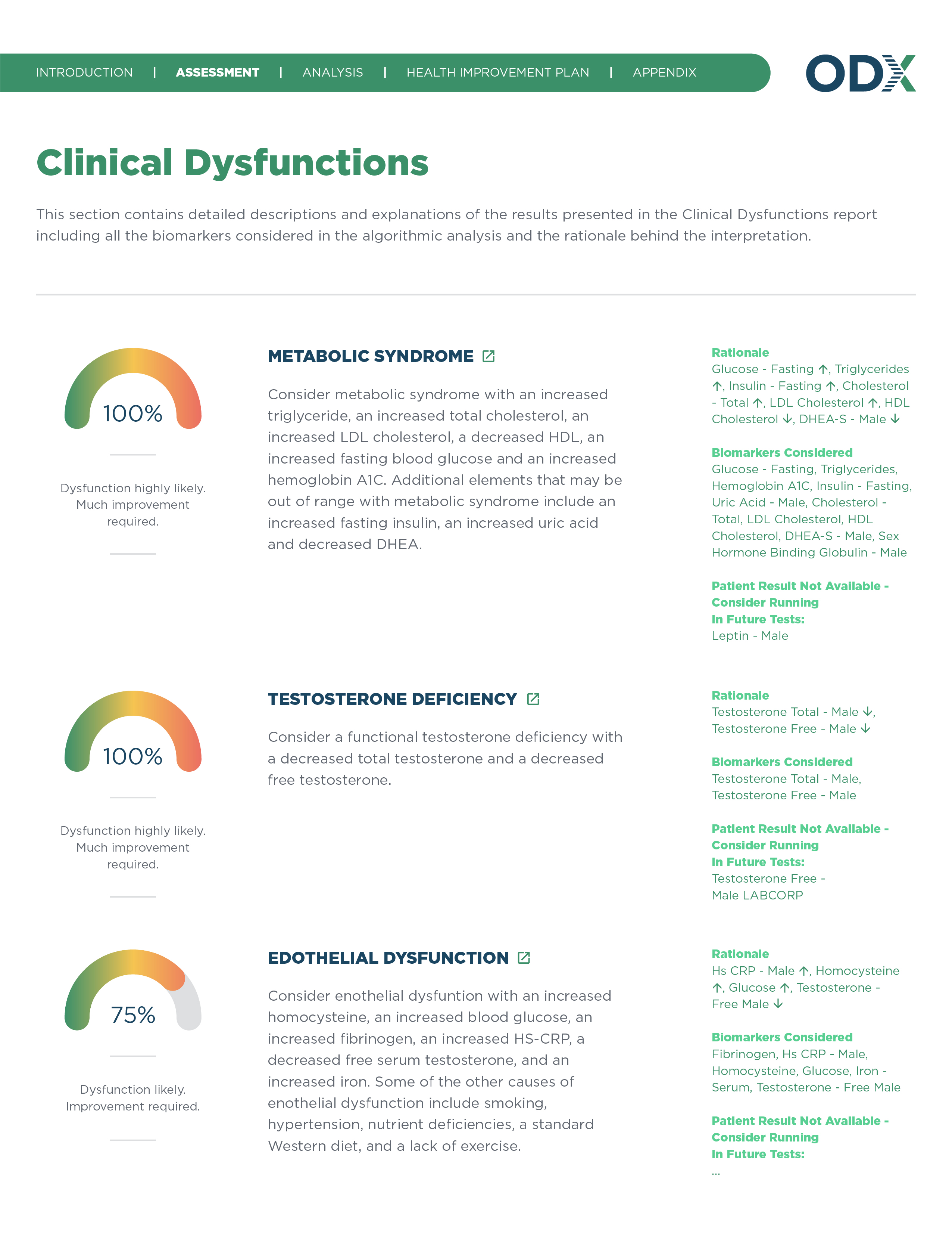 All Report Design for New Site_Clinical Dysfunctions-