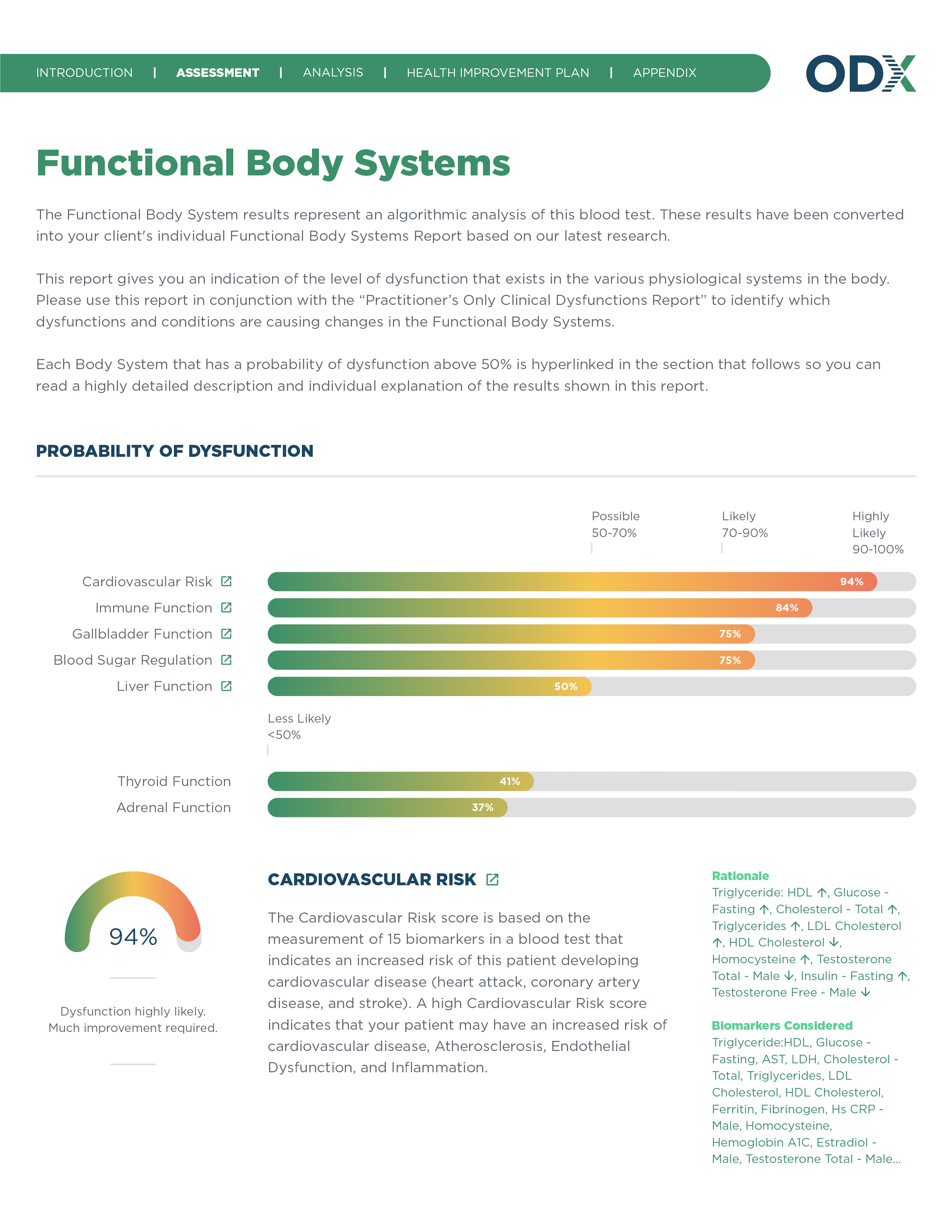 All Report Design for New Site_Functional Body Systems