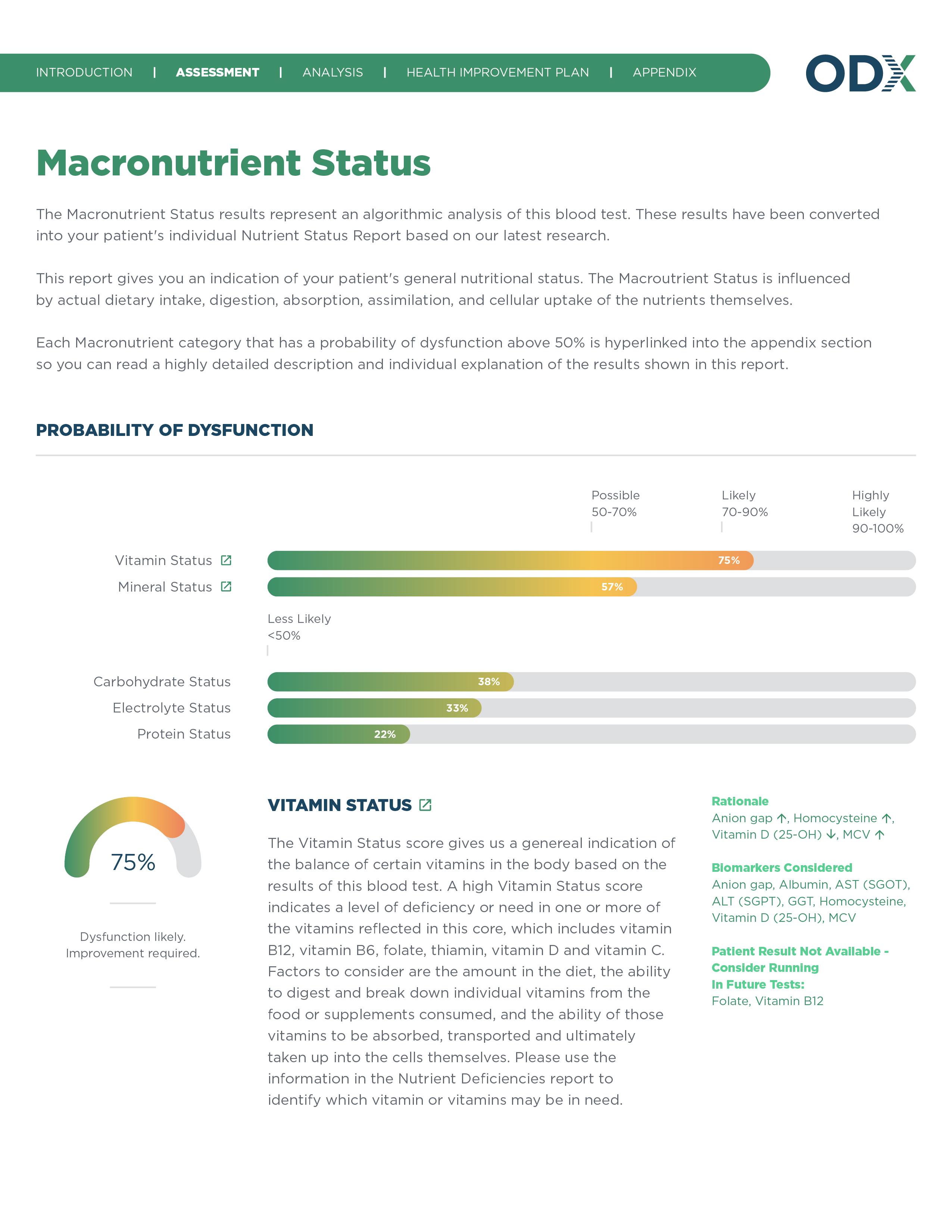 All Report Design for New Site_Macronutrient Status