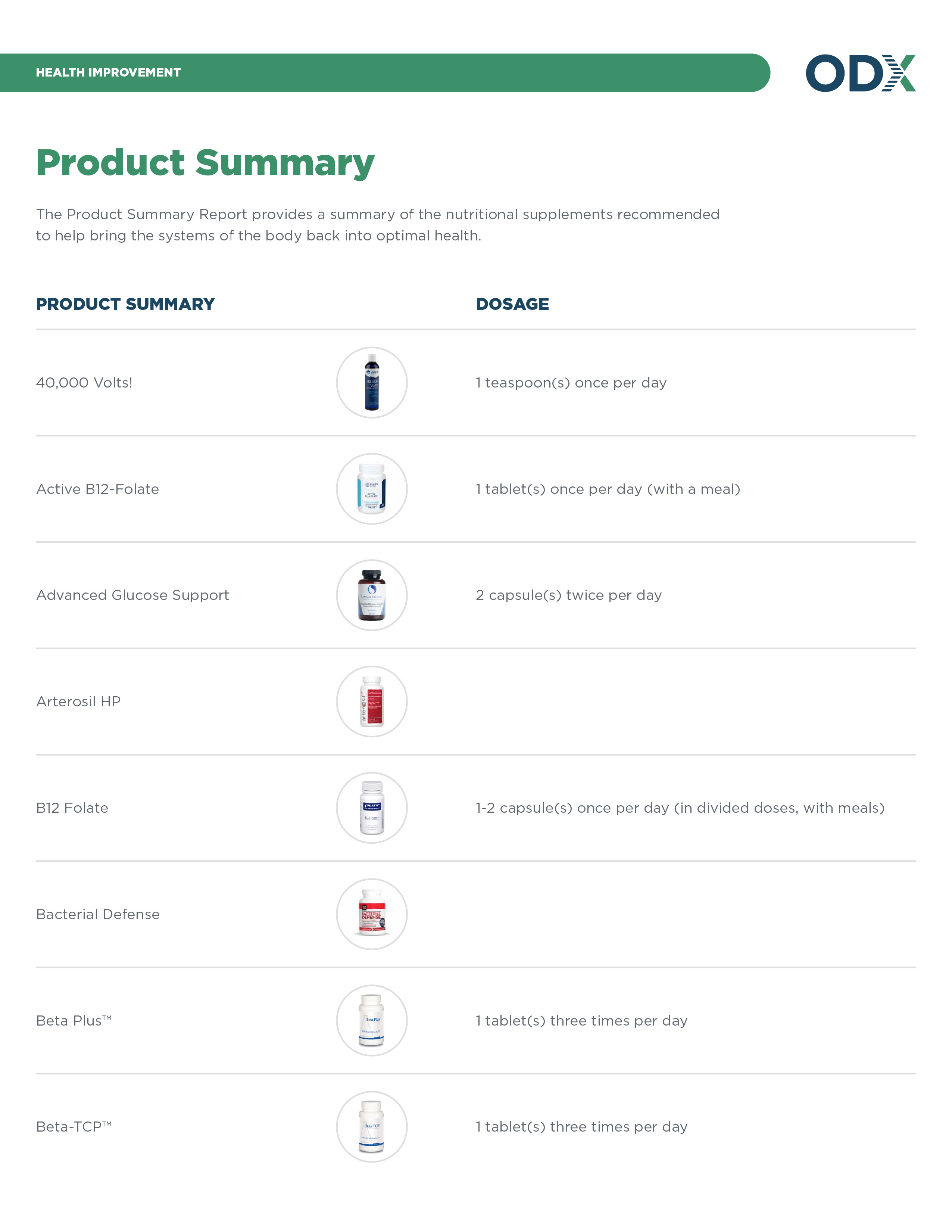 All Report Design for New Site_Product Summary-